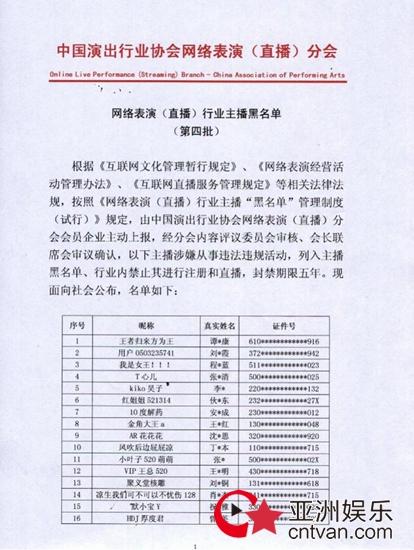 42名主播被封禁5年 乔碧萝卢本伟已上榜