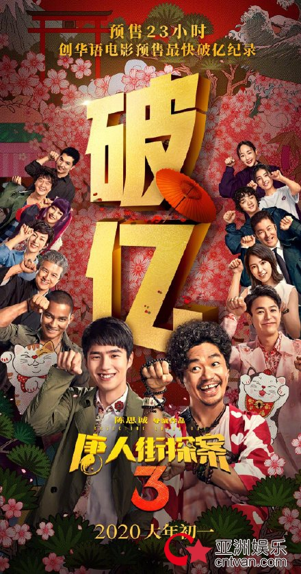 唐探3预售首日破亿 创华语电影预售最快破亿纪录!