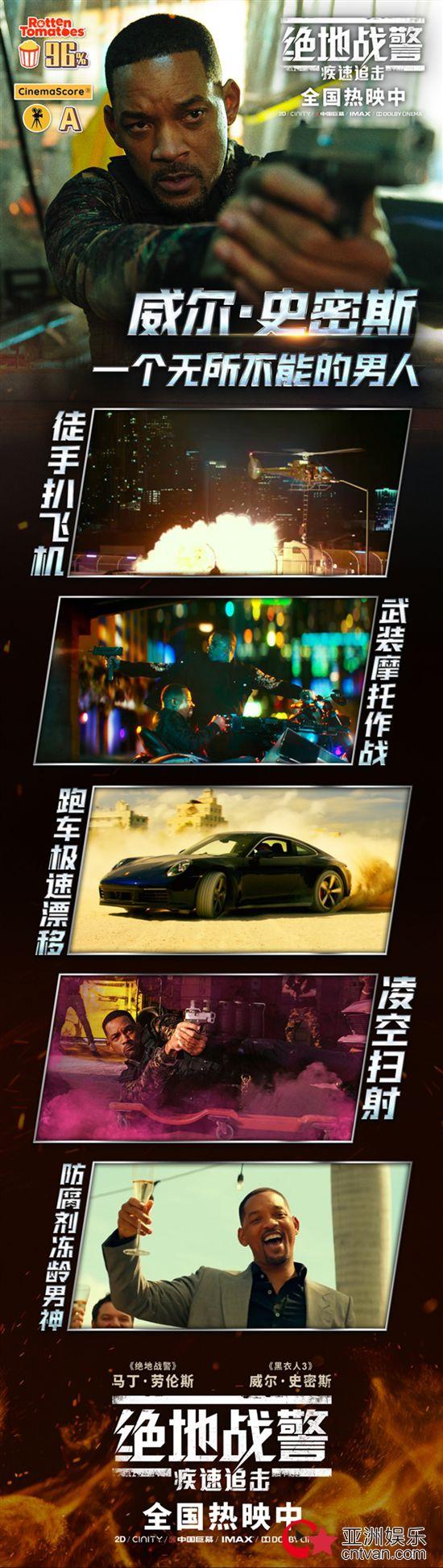 史皇动作巅峰《绝地战警:疾速追击》正在热映 同档新片票房第一
